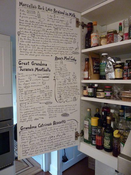 Cabinet-recipes