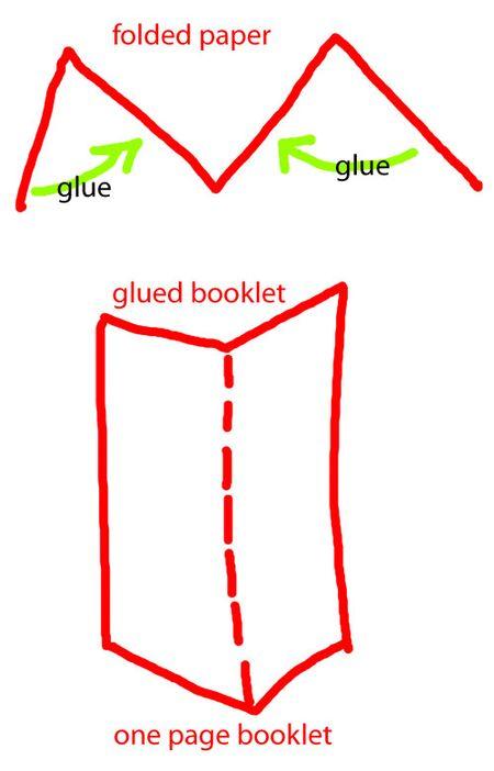 Booklet-sm