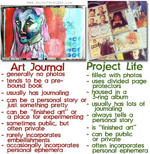 AJ-ProjectLife-wm