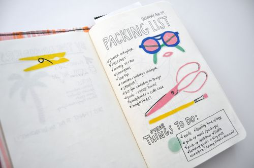 from the Balzer Designs Blog: Guest Post: Amy Tan's Traveler's Notebook