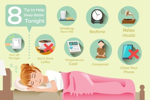 Sleep-habits-1024x682-1